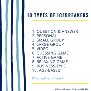 10 Types of icebreakers 1. Question and answer 2. Personal 3. Small groups 4. Large groups 5Video 6. Guessing game 7. Active game 8. Relaxing game 9. Business type 10. Age based