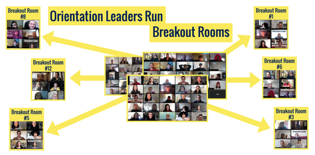 Orientation-Leaders-Run-Breakout-Rooms